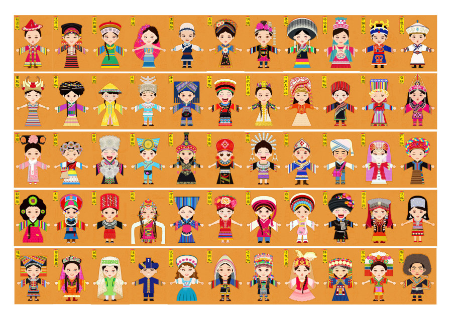 fifty six ethnic groups in china
